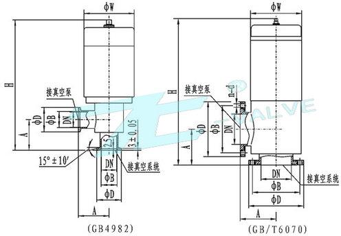 ddc系统的组成结构图